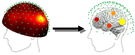 An image illustrating two cartoon human heads, one capped, the other with brain EEG sources illustrated.